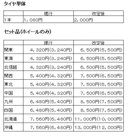 送料2019.6.1.JPG